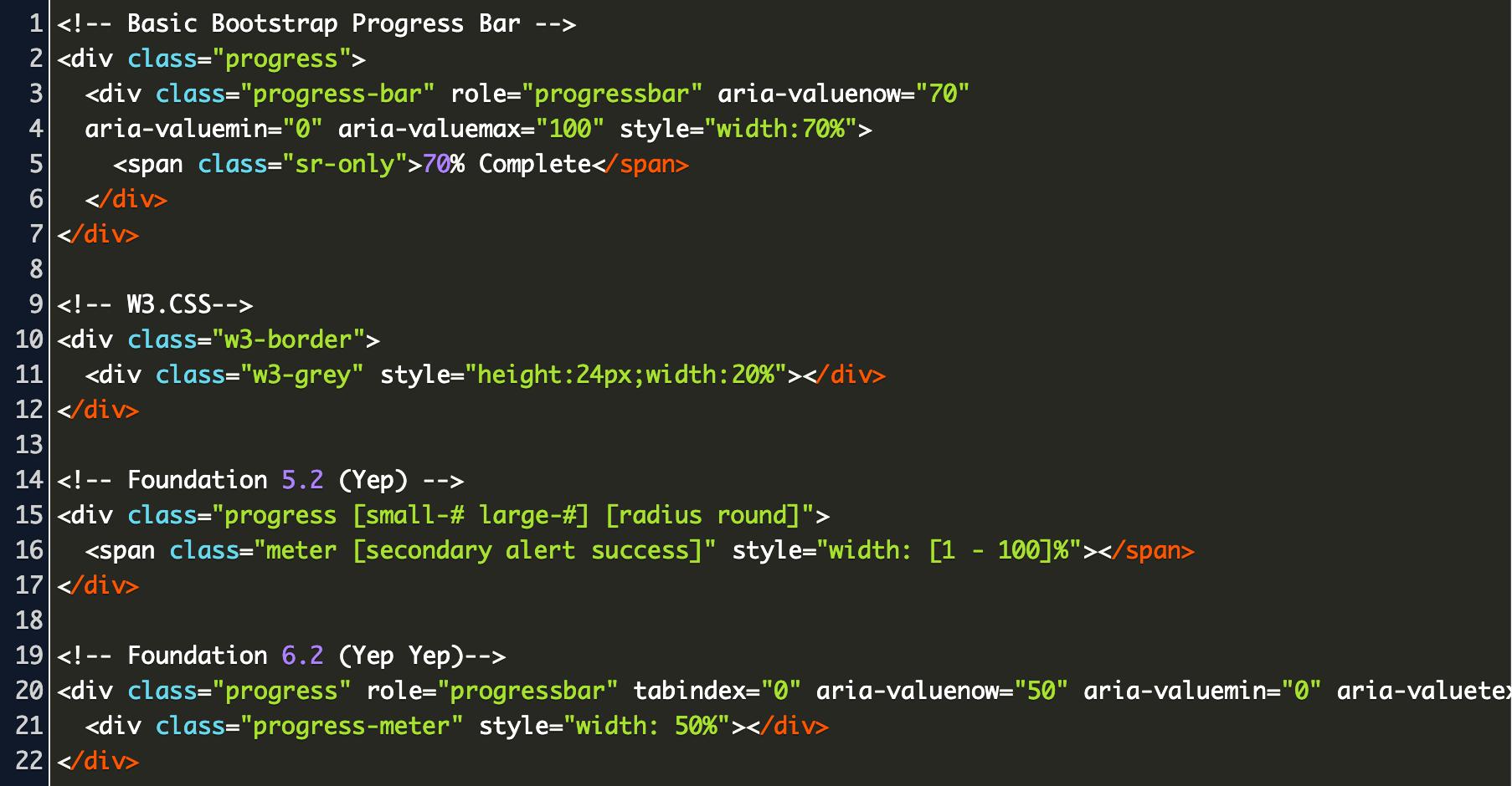 progress bar showing percentage inside html Code Example